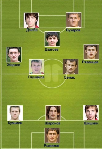 Символическая сборная России - 28 тур