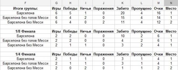 Лига Чемпионов 11/12